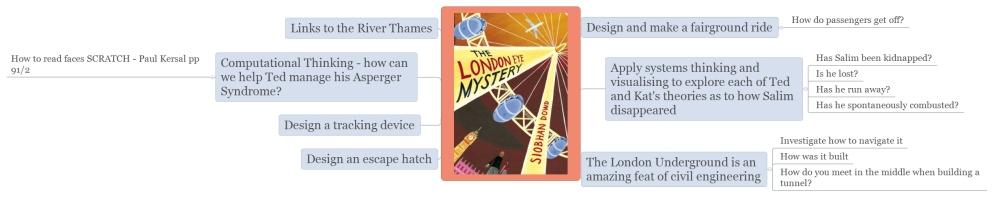 The London Eye Mystery ideas