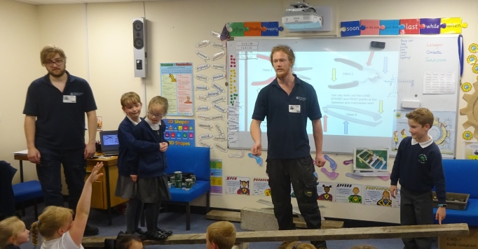 Year 3 working with engineers from STFC